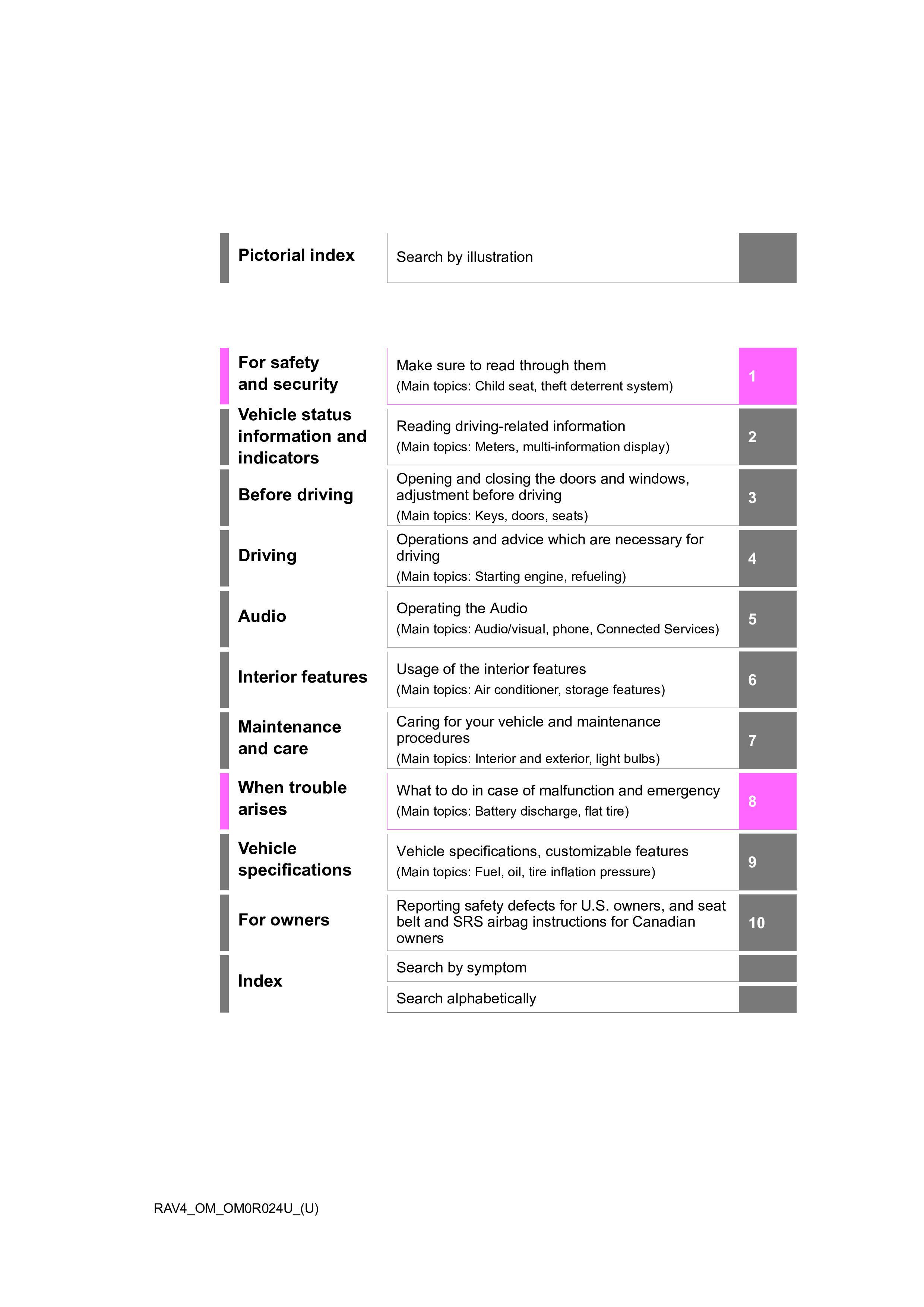 2020 Toyota Rav4 owners manual